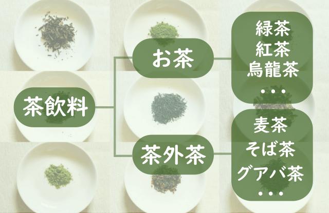 そもそも緑茶とはなんぞや?